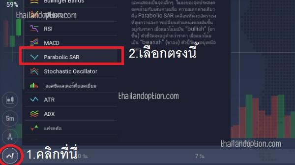 วิธีใช้ parabolic SAR 1