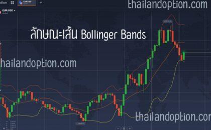 bollingerband