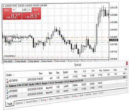Trading_platform_MetaTrader4