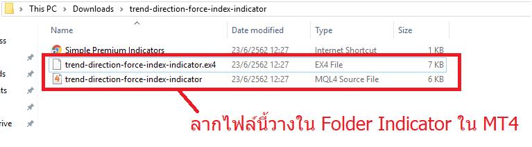 tdfi indicator